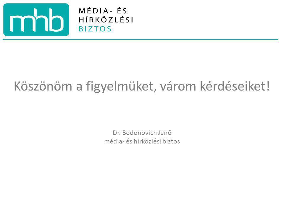 Köszönöm a figyelmüket, várom kérdéseiket! Dr. Bodonovich Jenő média- és hírközlési biztos