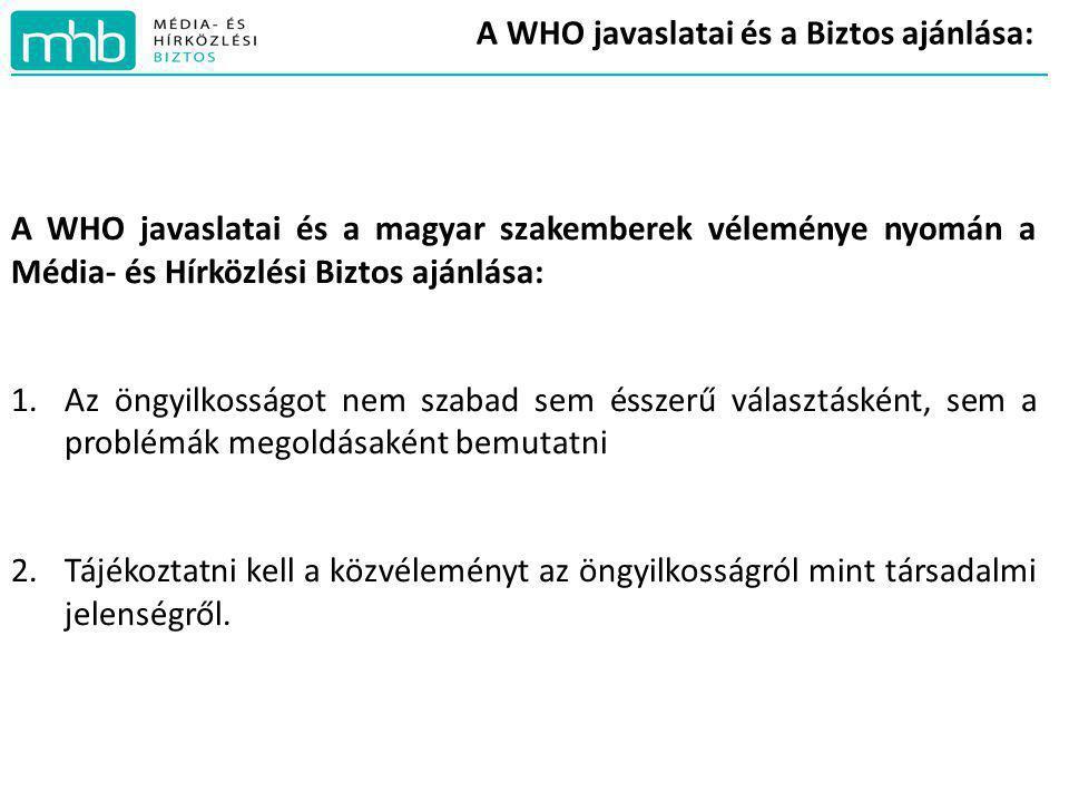 A WHO javaslatai és a Biztos ajánlása: A WHO javaslatai és a magyar szakemberek véleménye nyomán a Média- és Hírközlési Biztos ajánlása: 1.Az öngyilko