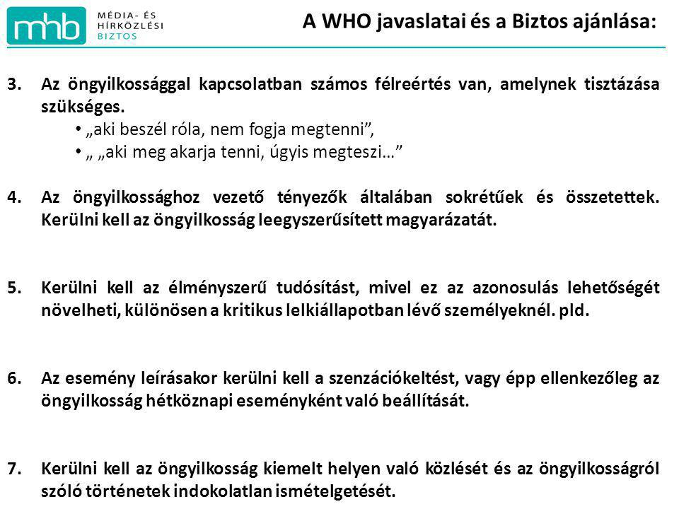 """A WHO javaslatai és a Biztos ajánlása: 3.Az öngyilkossággal kapcsolatban számos félreértés van, amelynek tisztázása szükséges. • """"aki beszél róla, nem"""