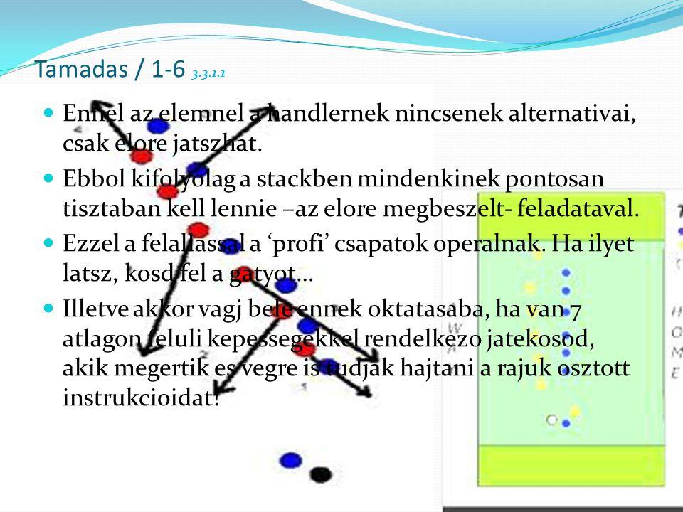 Tamadas / 1-6 3.3.1.1  Ennel az elemnel a handlernek nincsenek alternativai, csak elore jatszhat.  Ebbol kifolyolag a stackben mindenkinek pontosan
