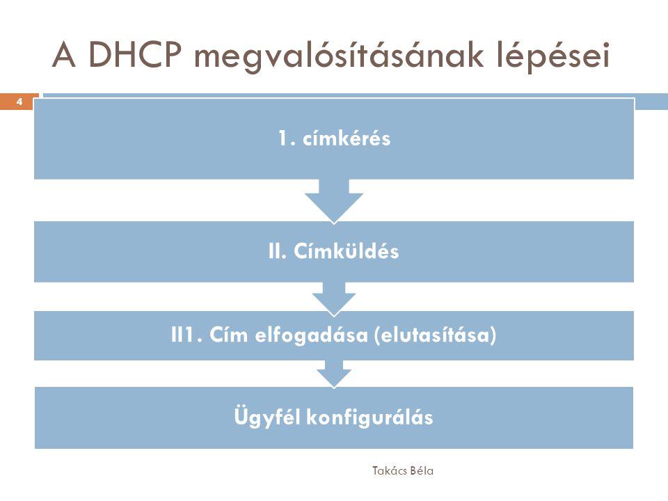 A DHCP megvalósításának lépései Takács Béla 4 Ügyfél konfigurálás II1. Cím elfogadása (elutasítása) II. Címküldés 1. címkérés