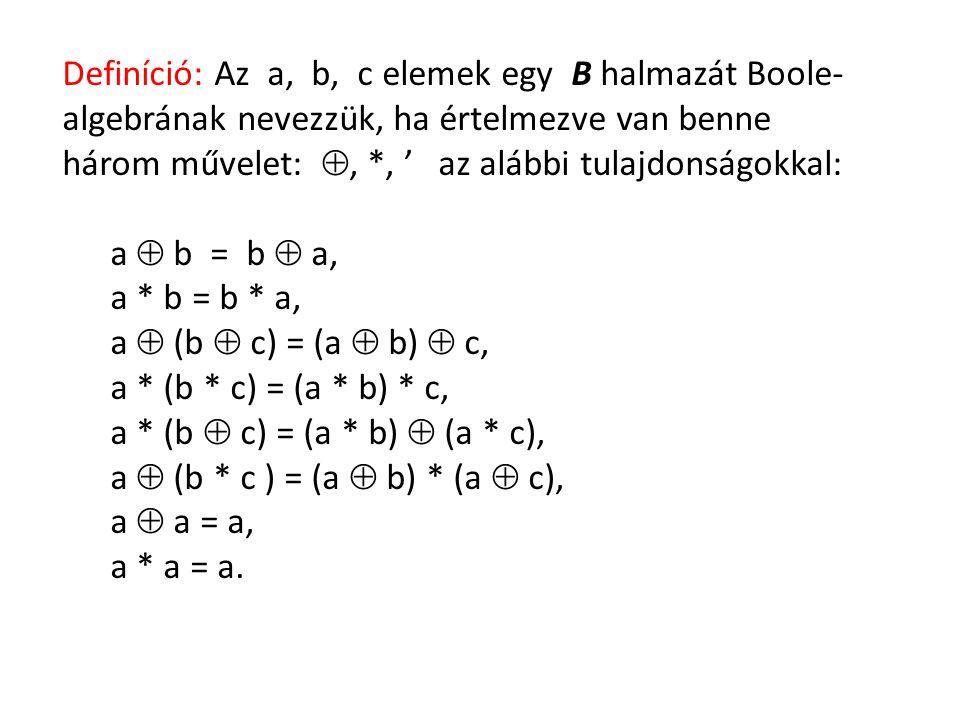 Definíció: Az a, b, c elemek egy B halmazát Boole- algebrának nevezzük, ha értelmezve van benne három művelet: , *, ' az alábbi tulajdonságokkal: a 