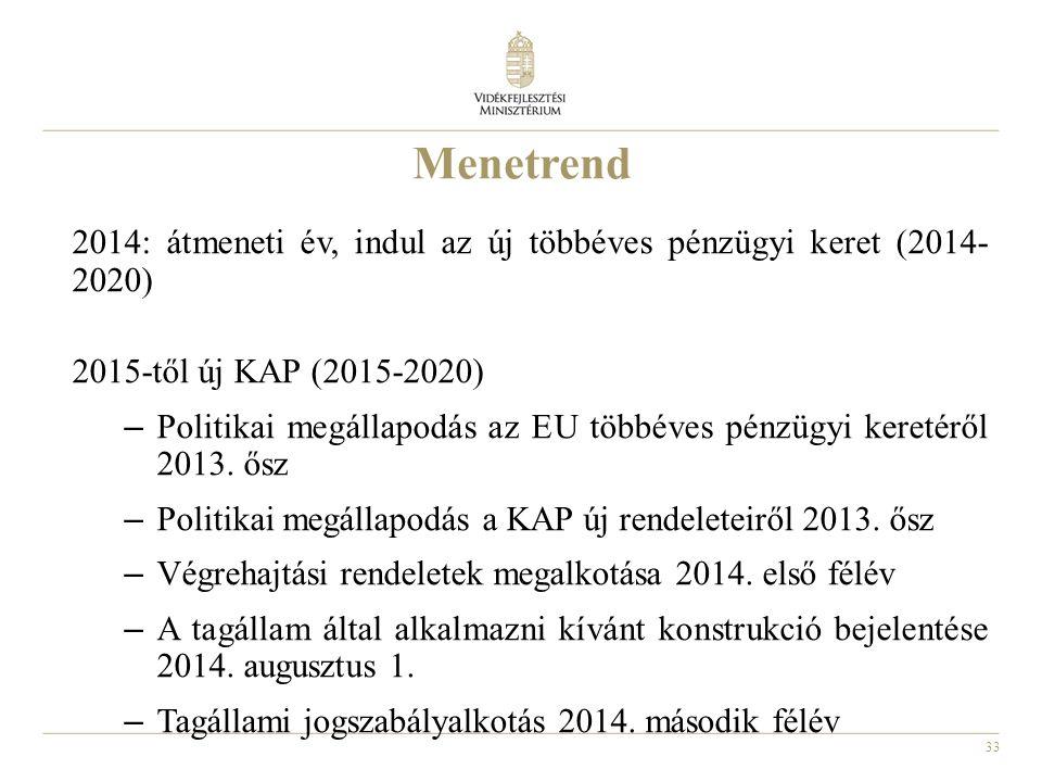 33 Menetrend 2014: átmeneti év, indul az új többéves pénzügyi keret (2014- 2020) 2015-től új KAP (2015-2020) – Politikai megállapodás az EU többéves pénzügyi keretéről 2013.
