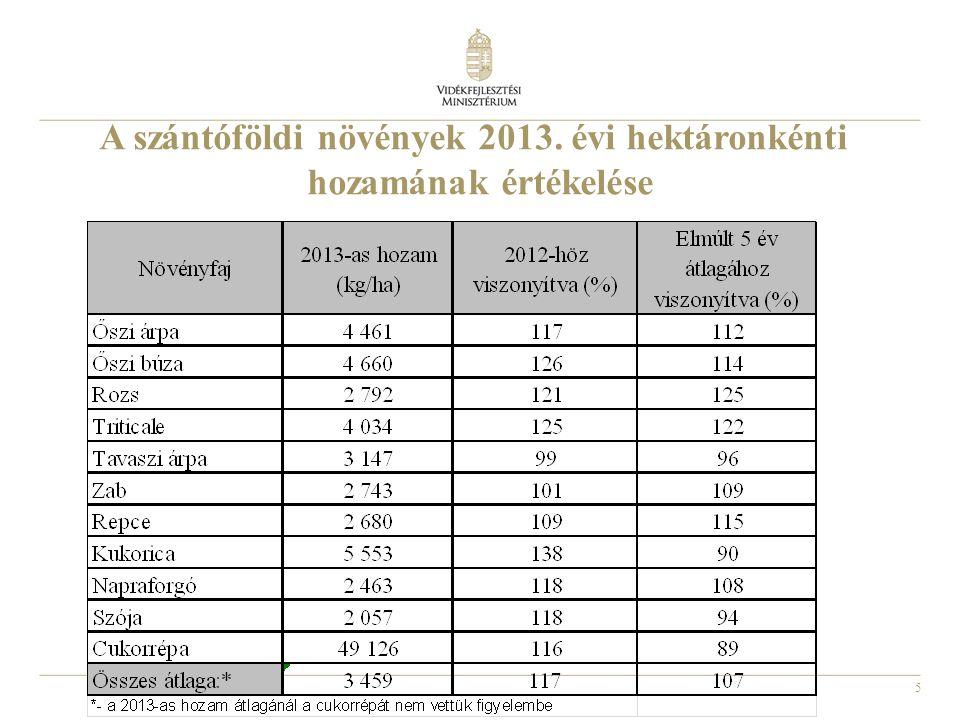 5 A szántóföldi növények 2013. évi hektáronkénti hozamának értékelése