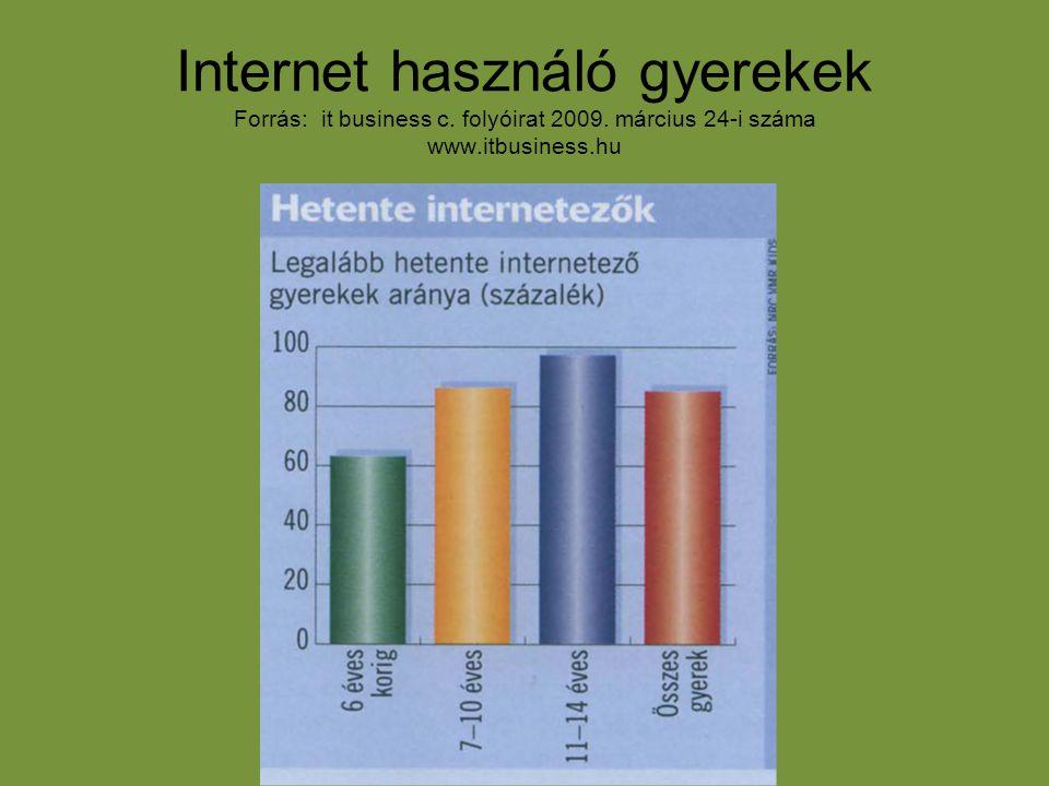 Internet használó gyerekek Forrás: it business c. folyóirat 2009. március 24-i száma www.itbusiness.hu