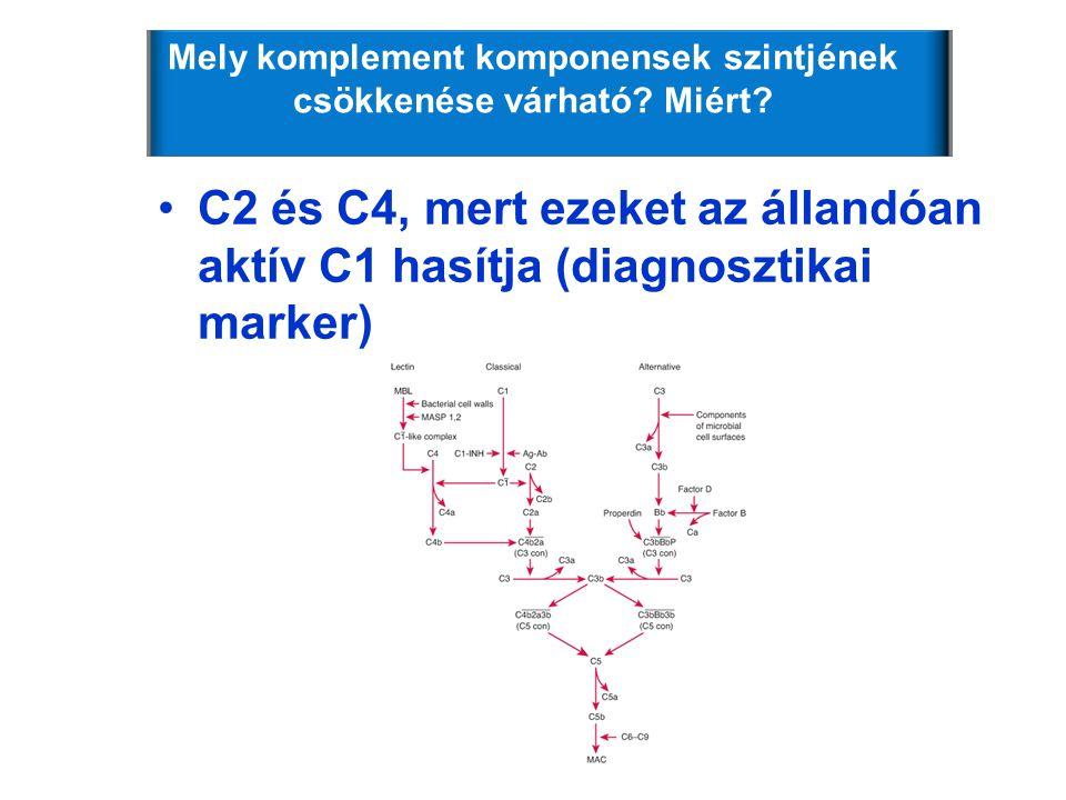 Mely komplement komponensek szintjének csökkenése várható? Miért? •C2 és C4, mert ezeket az állandóan aktív C1 hasítja (diagnosztikai marker)