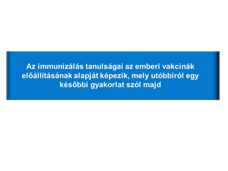Van-e jelentősége az antigén dózisának az immunizálás során? Az immunizálás tanulságai az emberi vakcinák előállításának alapját képezik, mely utóbbir