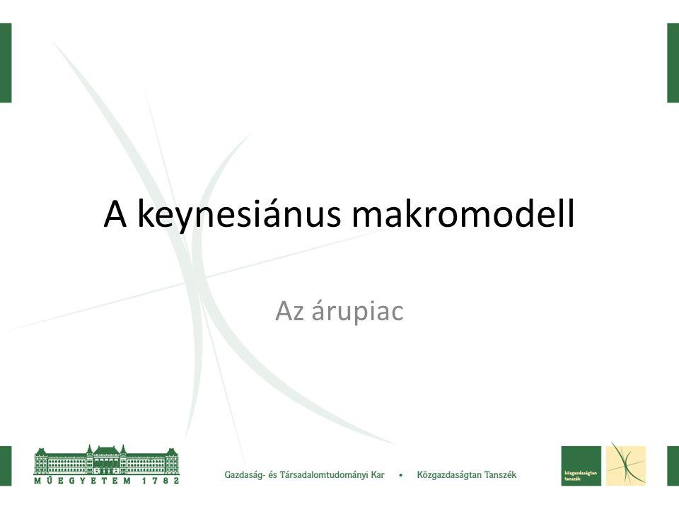 A keynesiánus makromodell Az árupiac