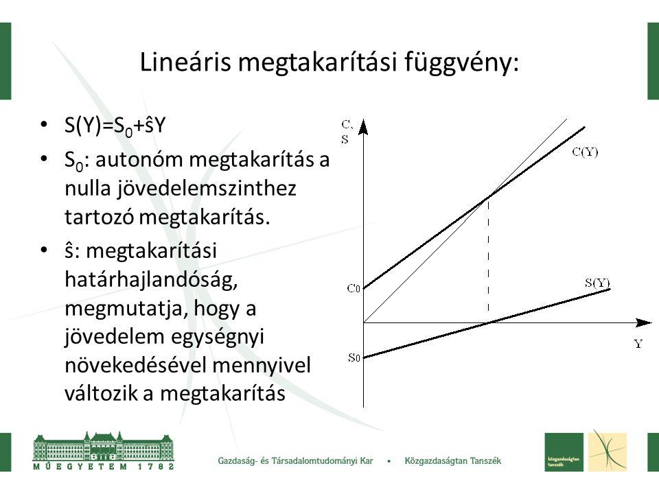 Lineáris megtakarítási függvény: • S(Y)=S 0 +ŝY • S 0 : autonóm megtakarítás a nulla jövedelemszinthez tartozó megtakarítás. • ŝ: megtakarítási határh