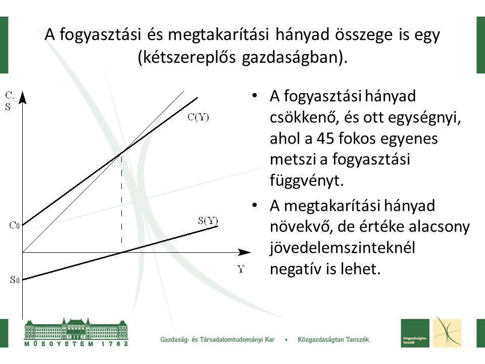 A fogyasztási és megtakarítási hányad összege is egy (kétszereplős gazdaságban). • A fogyasztási hányad csökkenő, és ott egységnyi, ahol a 45 fokos eg