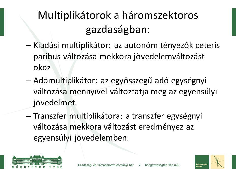 Multiplikátorok a háromszektoros gazdaságban: – Kiadási multiplikátor: az autonóm tényezők ceteris paribus változása mekkora jövedelemváltozást okoz –