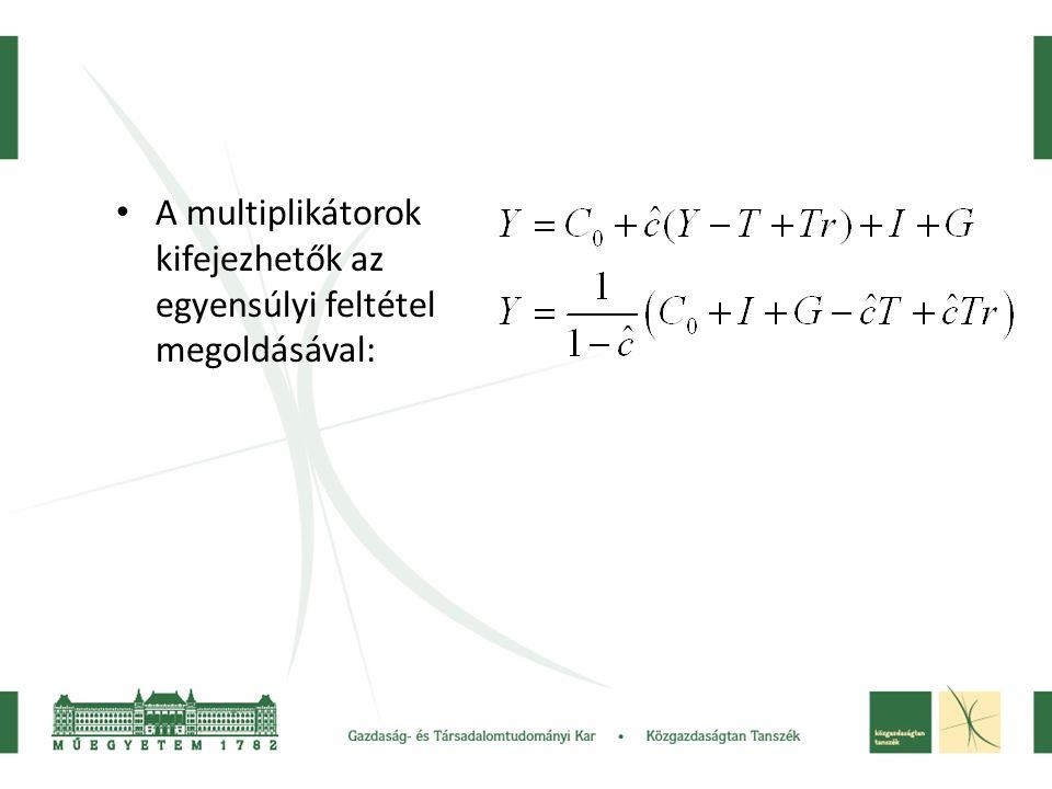 • A multiplikátorok kifejezhetők az egyensúlyi feltétel megoldásával: