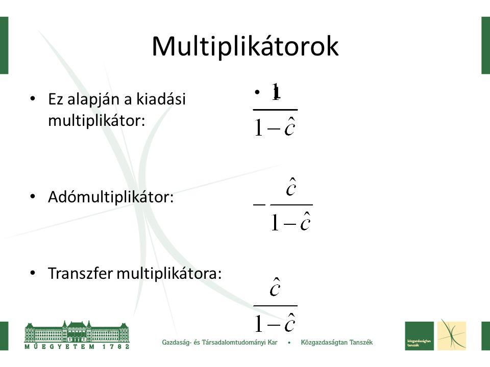 Multiplikátorok • Ez alapján a kiadási multiplikátor: • Adómultiplikátor: • Transzfer multiplikátora: •1•1
