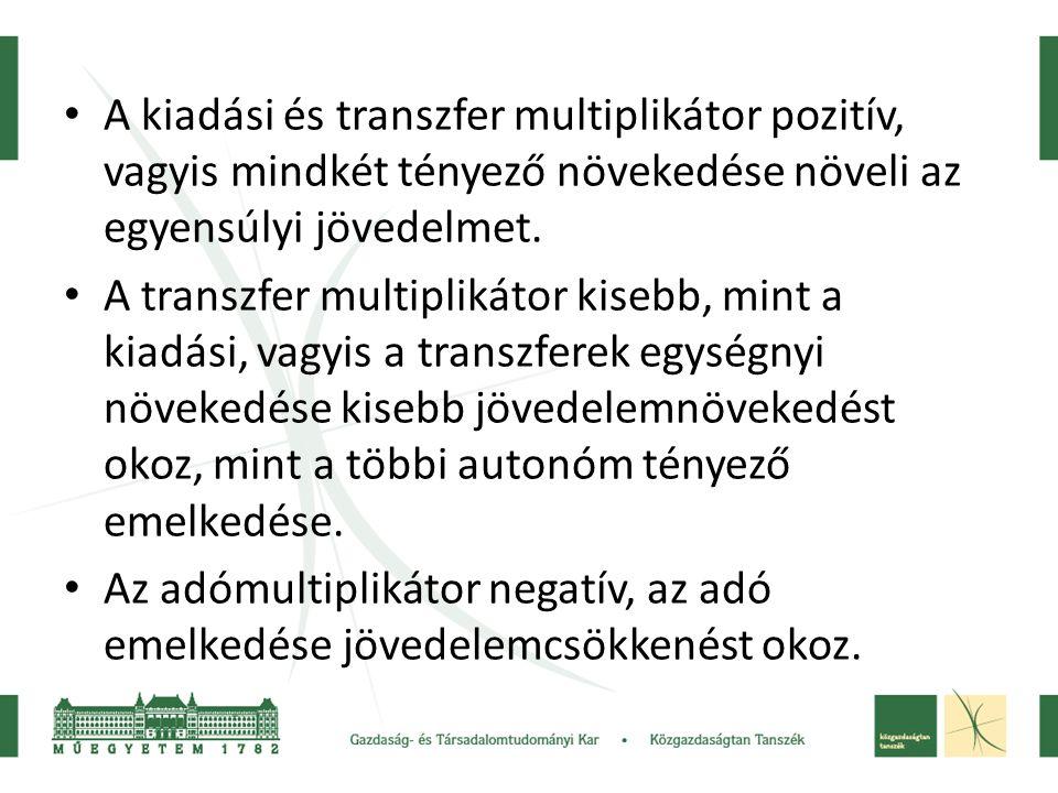 • A kiadási és transzfer multiplikátor pozitív, vagyis mindkét tényező növekedése növeli az egyensúlyi jövedelmet.