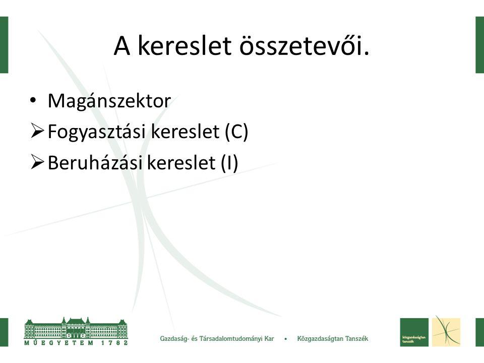A kereslet összetevői. • Magánszektor  Fogyasztási kereslet (C)  Beruházási kereslet (I)