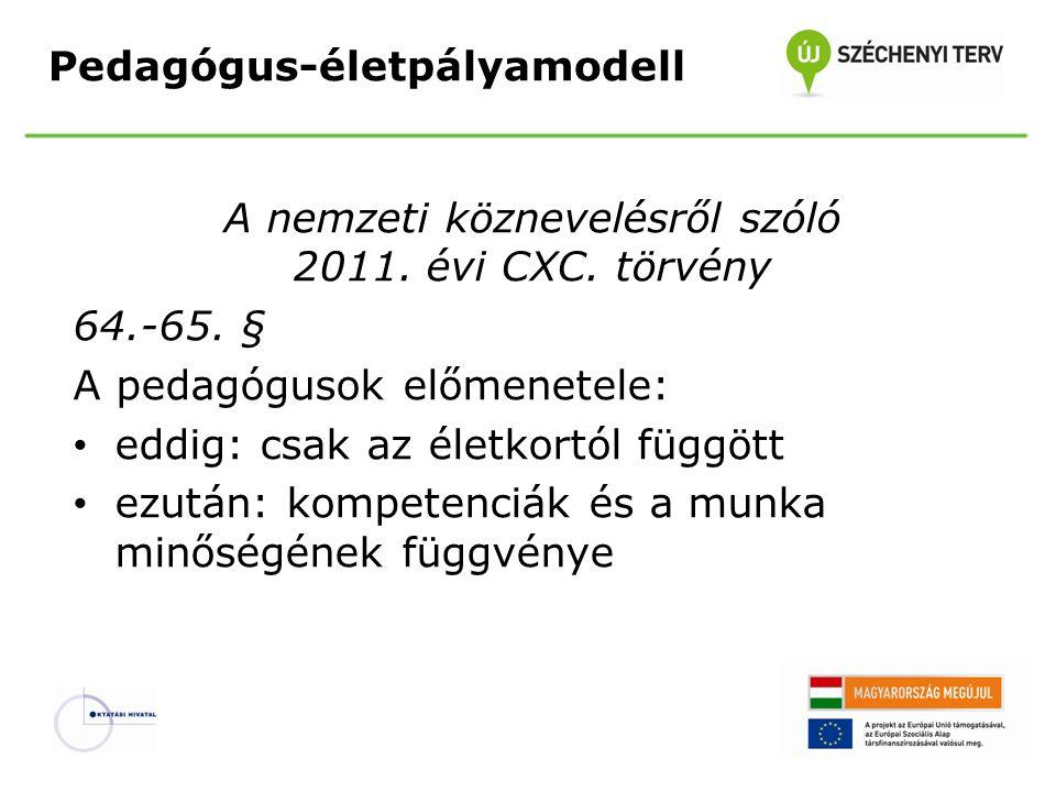 Pedagógus-életpályamodell A nemzeti köznevelésről szóló 2011. évi CXC. törvény 64.-65. § A pedagógusok előmenetele: • eddig: csak az életkortól függöt