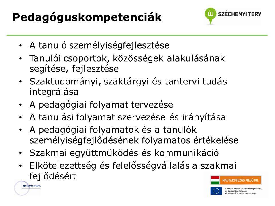 Pedagóguskompetenciák • A tanuló személyiségfejlesztése • Tanulói csoportok, közösségek alakulásának segítése, fejlesztése • Szaktudományi, szaktárgyi
