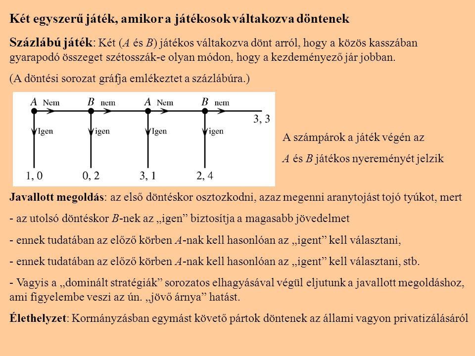 Játékelméleti alapfogalmak (Neumann és Morgenstern, 1945) Játék:önző (racionális) és intelligens játékosok (x, y, …) akik a saját (számszerűsíthető) nyereményüket kívánják maximálni akik ismerik a szabályokat ill.