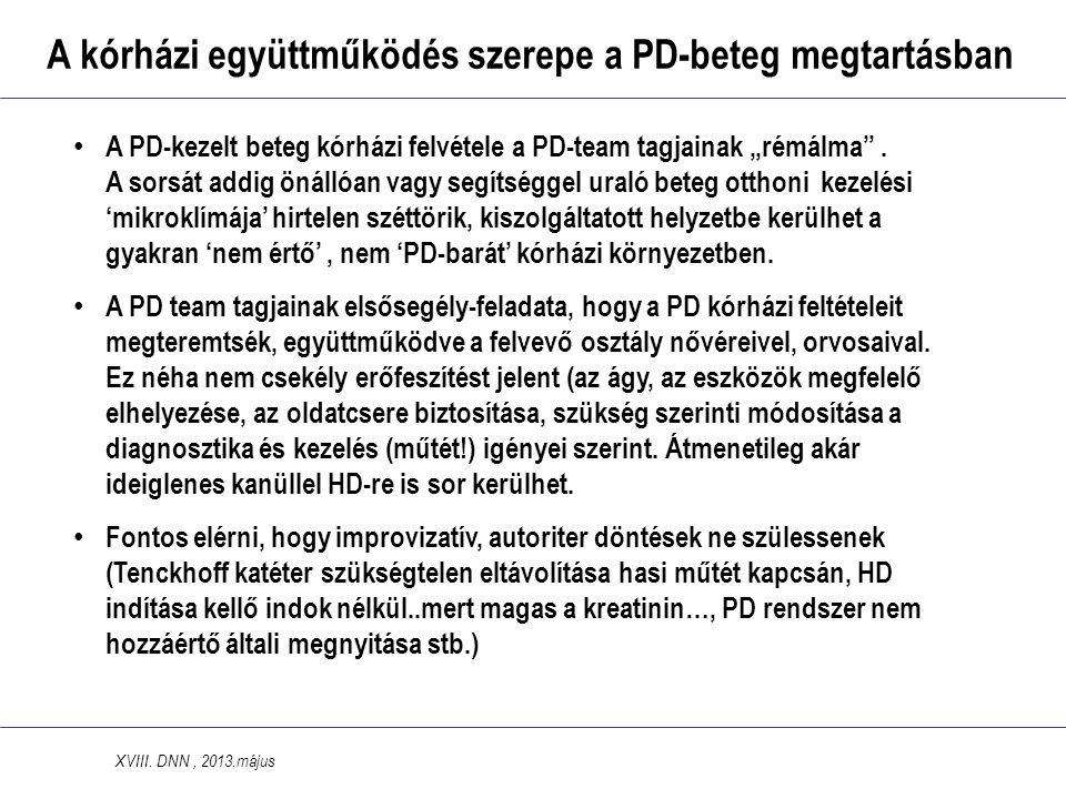 """A kórházi együttműködés szerepe a PD-beteg megtartásban • A PD-kezelt beteg kórházi felvétele a PD-team tagjainak """"rémálma ."""