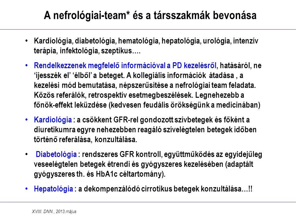 A nefrológiai-team* és a társszakmák bevonása • Kardiológia, diabetológia, hematológia, hepatológia, urológia, intenzív terápia, infektológia, szeptikus….