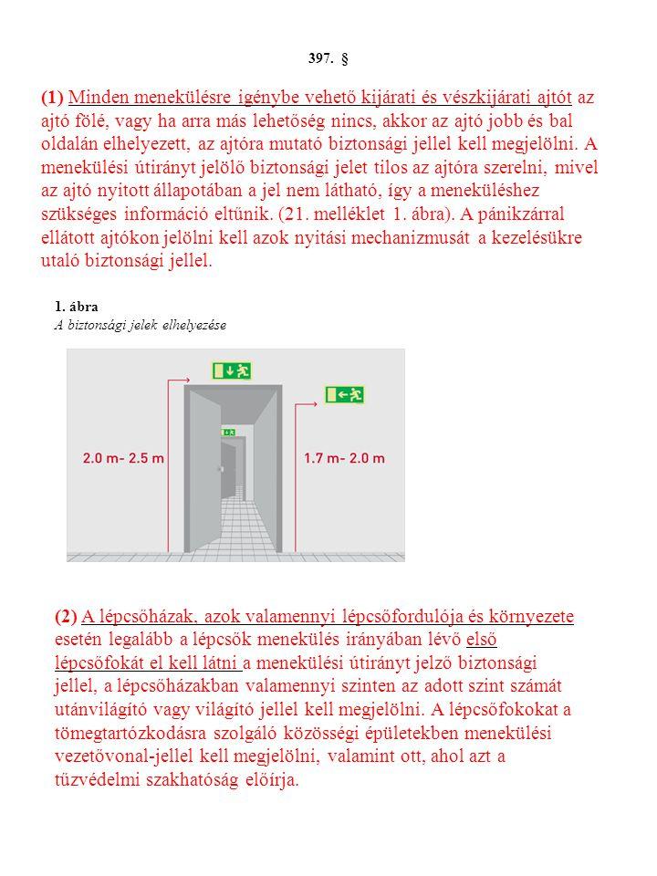397. § (1) Minden menekülésre igénybe vehető kijárati és vészkijárati ajtót az ajtó fölé, vagy ha arra más lehetőség nincs, akkor az ajtó jobb és bal