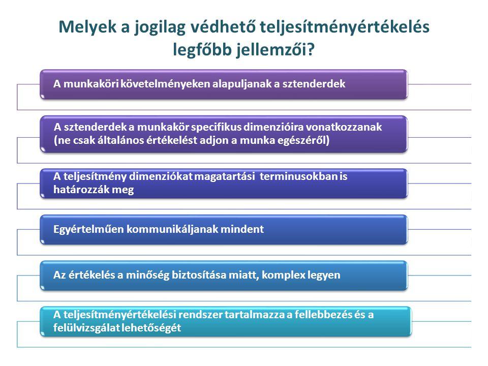 181 - 238 oldal221 – 258 oldal Bakacsi-Bokor-Császár-Gelei- Kováts-Takács: Stratégiai emberi erőforrás menedzsment KJK KERSZÖV Budapest, 2000.