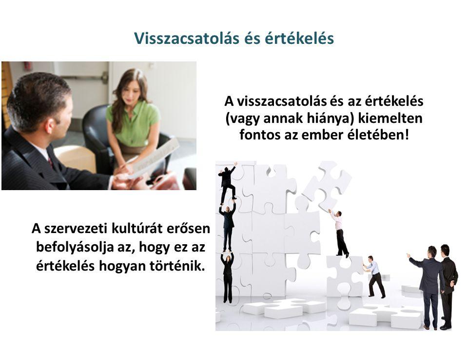 Teljesítményértékelési és minősítési rendszer alatt: A szervezeti teljesítményhez történő -egyéni -csoportos -szervezeti szintű hozzájárulás mértékének és módjának -emberi erőforrás menedzsment politikákat -személyzeti irányelveket -módszertani eszközöket -technikákat -a szervezet, illetve a közszolgálat által alkalmazott gyakorlatot értjük.