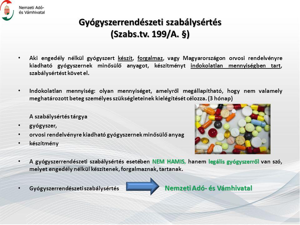 Gyógyszerrendészeti szabálysértés (Szabs.tv.199/A.