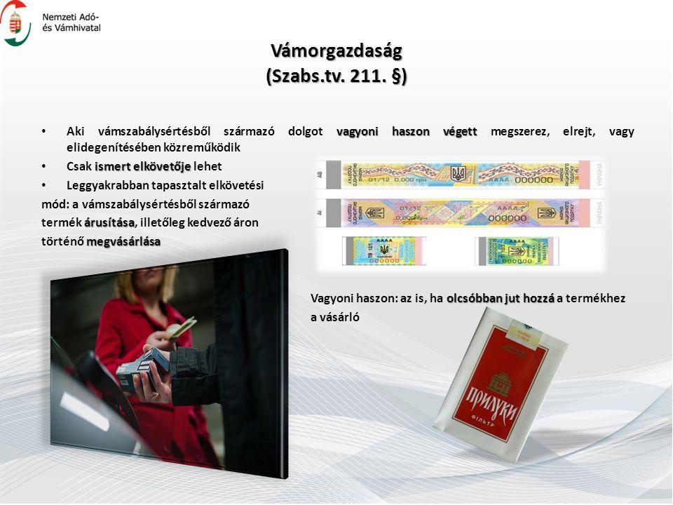 Vámorgazdaság (Szabs.tv.211.