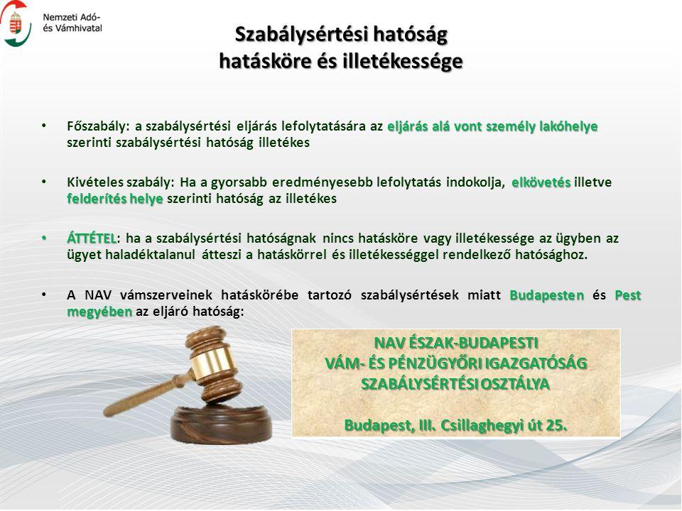 NAV hatáskörébe tartozó szabálysértések 1.Gyógyszerrendészeti szabálysértés (Szabs.
