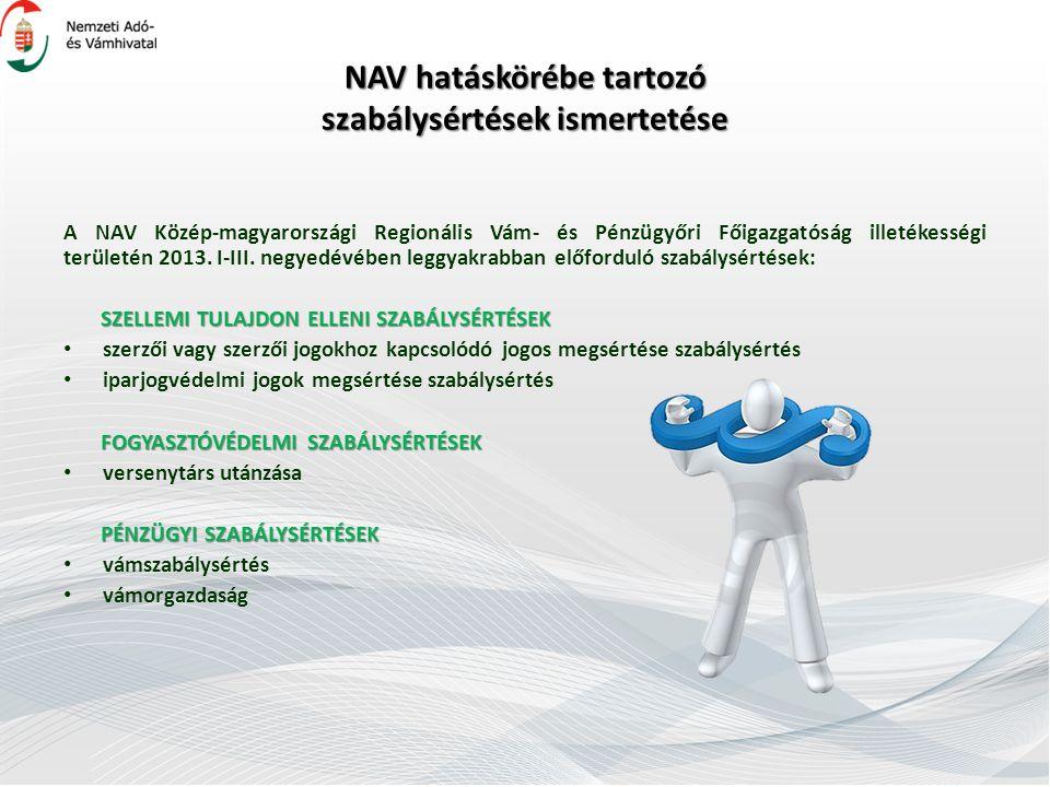 NAV hatáskörébe tartozó szabálysértések ismertetése A NAV Közép-magyarországi Regionális Vám- és Pénzügyőri Főigazgatóság illetékességi területén 2013.