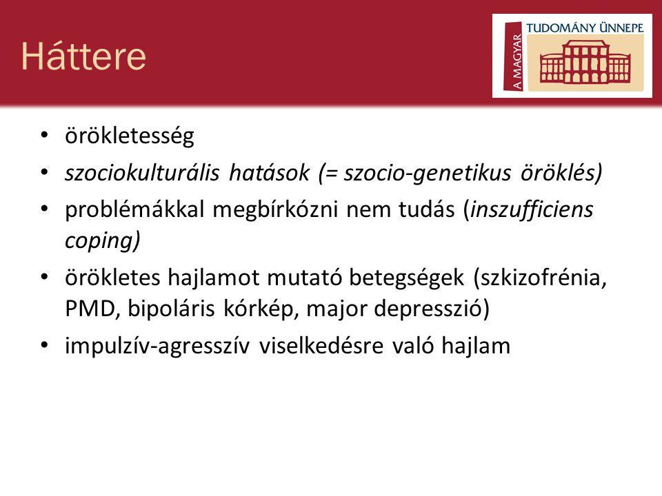 Háttere • örökletesség • szociokulturális hatások (= szocio-genetikus öröklés) • problémákkal megbírkózni nem tudás (inszufficiens coping) • örökletes hajlamot mutató betegségek (szkizofrénia, PMD, bipoláris kórkép, major depresszió) • impulzív-agresszív viselkedésre való hajlam