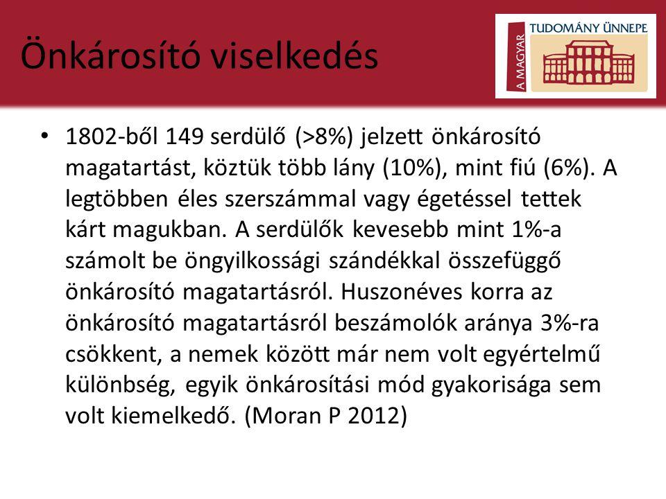 Önkárosító viselkedés • 1802-ből 149 serdülő (>8%) jelzett önkárosító magatartást, köztük több lány (10%), mint fiú (6%). A legtöbben éles szerszámmal