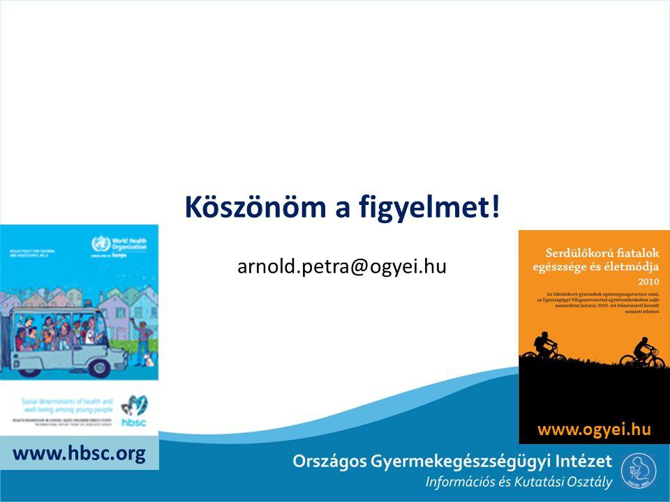 Köszönöm a figyelmet! arnold.petra@ogyei.hu www.hbsc.org www.ogyei.hu