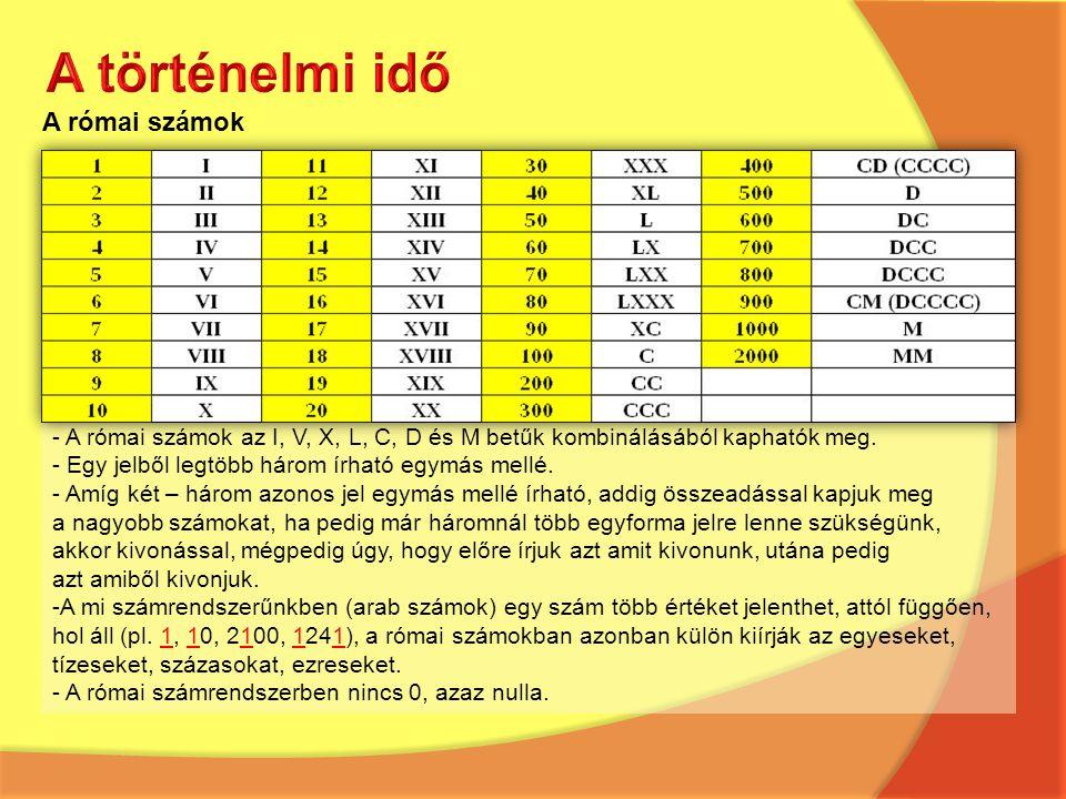 A római számok - A római számok az I, V, X, L, C, D és M betűk kombinálásából kaphatók meg. - Egy jelből legtöbb három írható egymás mellé. - Amíg két