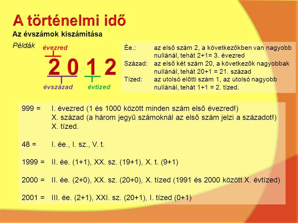 Az évszámok kiszámítása Példák évezred évszázadévtized Ée.: az első szám 2, a következőkben van nagyobb nullánál, tehát 2+1= 3. évezred Század:az első