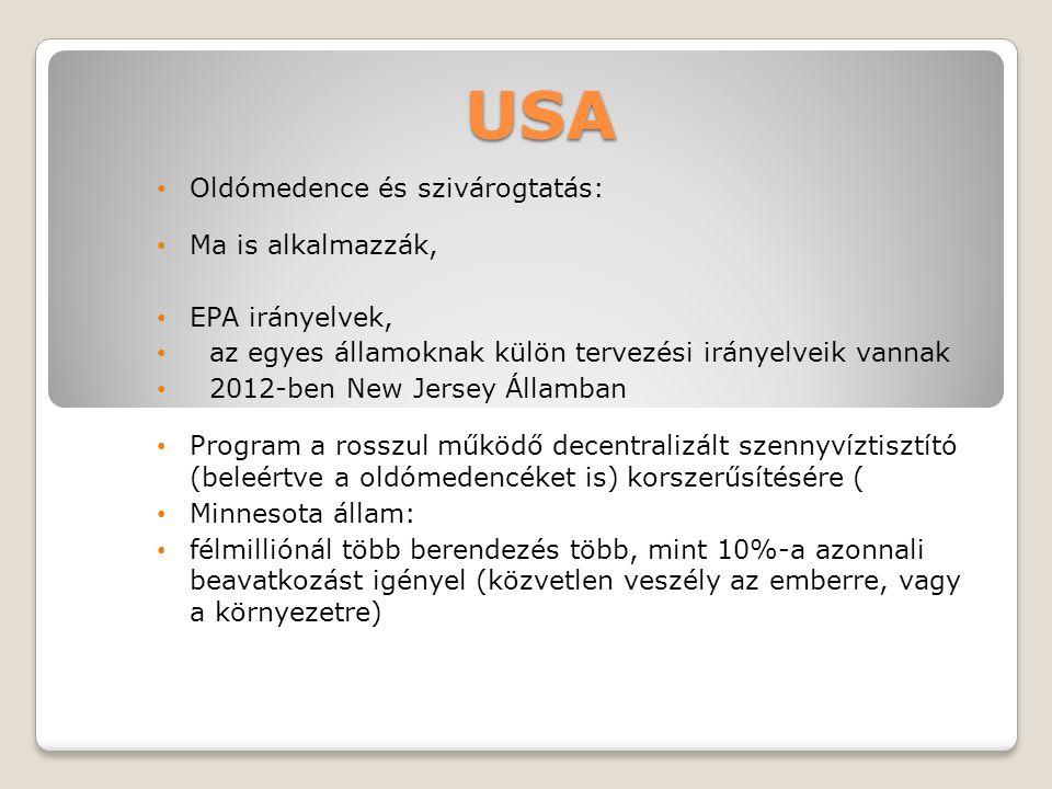 USA • Oldómedence és szivárogtatás: • Ma is alkalmazzák, • EPA irányelvek, • az egyes államoknak külön tervezési irányelveik vannak • 2012-ben New Jer