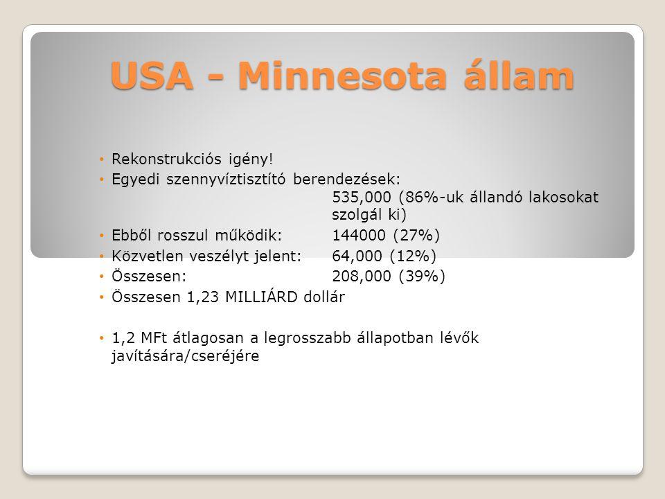 USA - Minnesota állam • Rekonstrukciós igény! • Egyedi szennyvíztisztító berendezések: 535,000 (86%-uk állandó lakosokat szolgál ki) • Ebből rosszul m