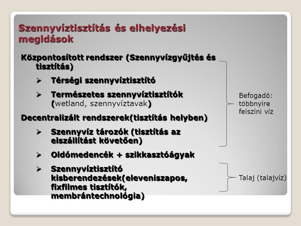 Művi szennyvíztisztítók (eleveniszapos, fixfilmes,(membrános rendszerek Forrás: Boda-Patziger, 2010