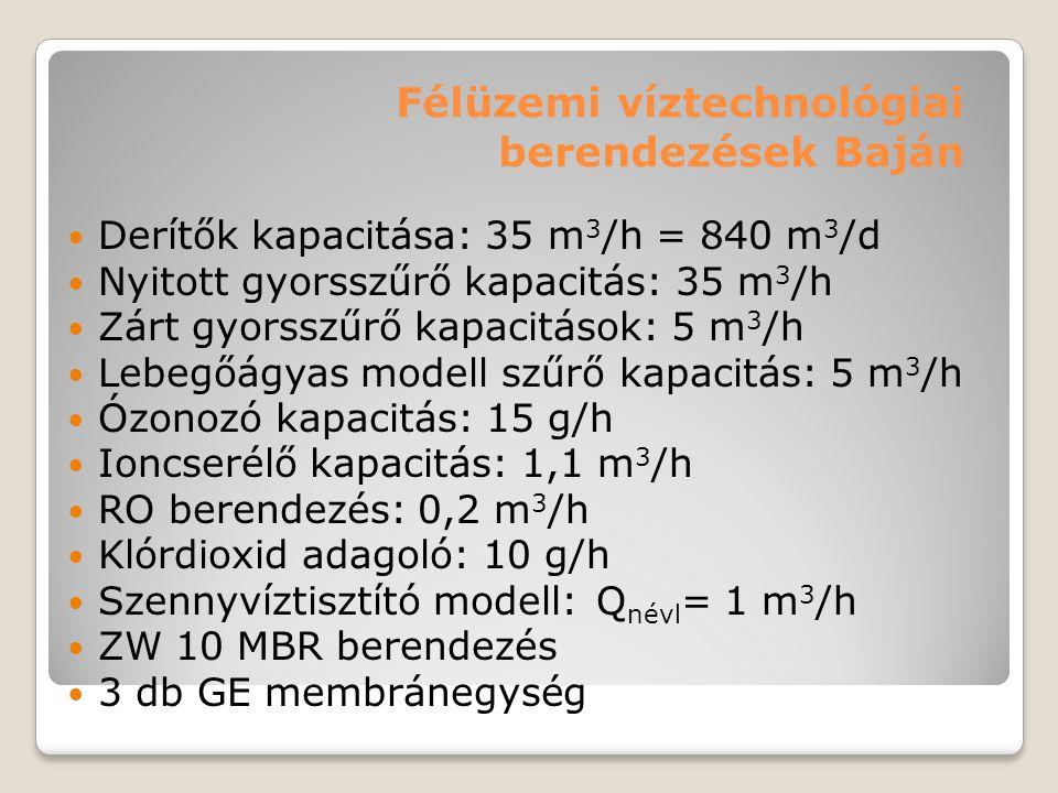  Derítők kapacitása: 35 m 3 /h = 840 m 3 /d  Nyitott gyorsszűrő kapacitás: 35 m 3 /h  Zárt gyorsszűrő kapacitások: 5 m 3 /h  Lebegőágyas modell szűrő kapacitás: 5 m 3 /h  Ózonozó kapacitás: 15 g/h  Ioncserélő kapacitás: 1,1 m 3 /h  RO berendezés: 0,2 m 3 /h  Klórdioxid adagoló: 10 g/h  Szennyvíztisztító modell:Q névl = 1 m 3 /h  ZW 10 MBR berendezés  3 db GE membránegység Félüzemi víztechnológiai berendezések Baján