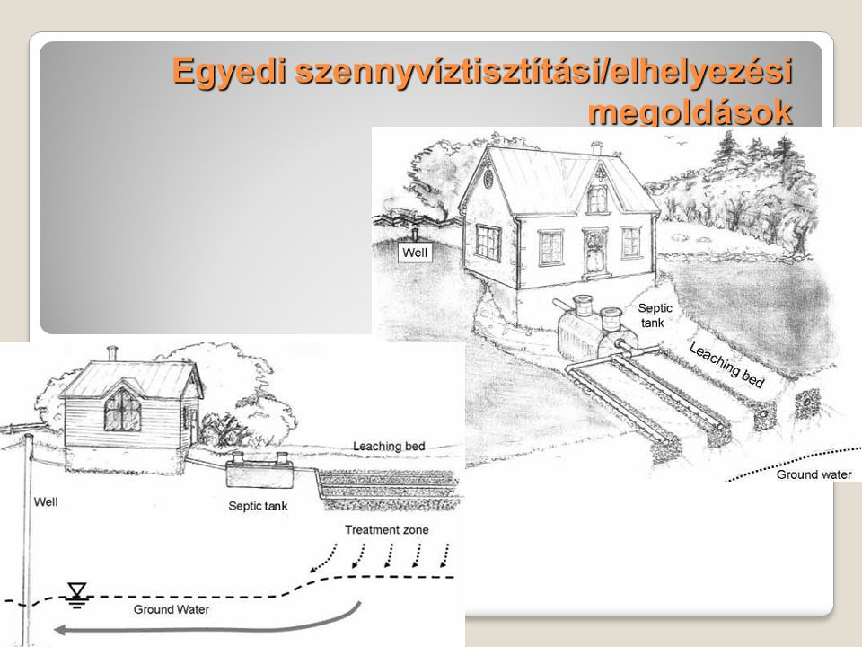 Egyedi szennyvíztisztítási/elhelyezési megoldások