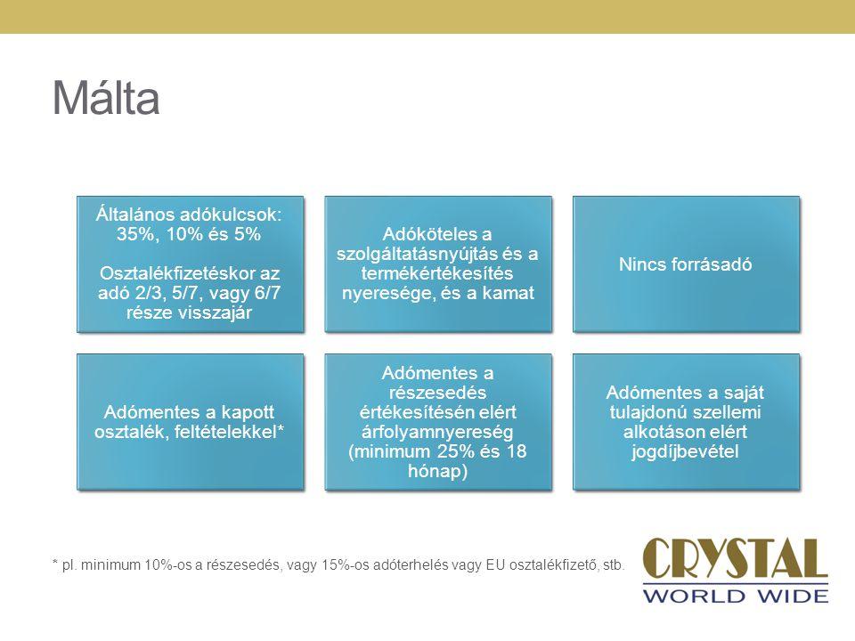 Málta Általános adókulcsok: 35%, 10% és 5% Osztalékfizetéskor az adó 2/3, 5/7, vagy 6/7 része visszajár Adóköteles a szolgáltatásnyújtás és a termékér