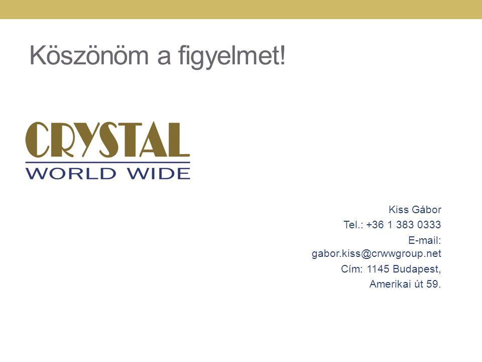 Köszönöm a figyelmet! Kiss Gábor Tel.: +36 1 383 0333 E-mail: gabor.kiss@crwwgroup.net Cím: 1145 Budapest, Amerikai út 59.