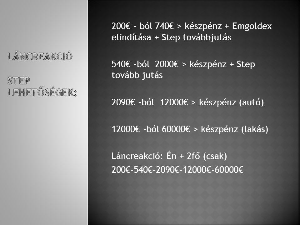 200€ - ból 740€ > készpénz + Emgoldex elindítása + Step továbbjutás 540€ -ból 2000€ > készpénz + Step tovább jutás 2090€ -ból 12000€ > készpénz (autó)