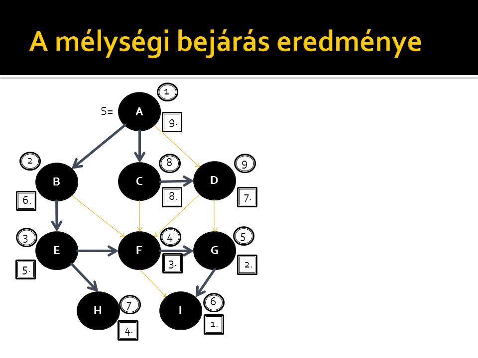 A B C D EFG H S= I 1 2 3 4 5 6 1. 2. 3. 7 4. 5. 6. 89 7.8. 9.