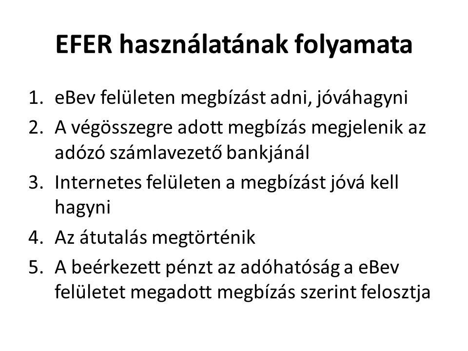 EFER használatának folyamata 1.eBev felületen megbízást adni, jóváhagyni 2.A végösszegre adott megbízás megjelenik az adózó számlavezető bankjánál 3.I