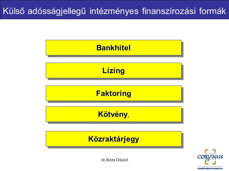 Bankhitel Lízing Faktoring Kötvény, Közraktárjegy Külső adósságjellegű intézményes finanszírozási formák 28dr.Béza Dániel