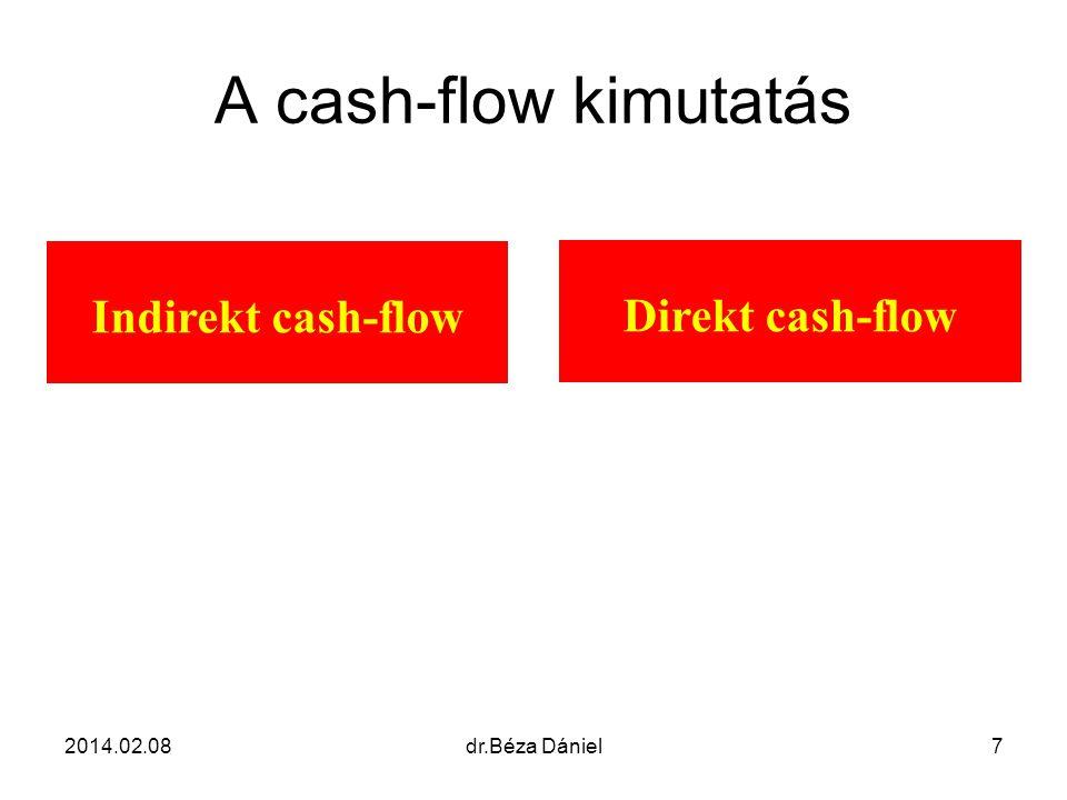A cash-flow kimutatás Indirekt cash-flow Direkt cash-flow 2014.02.087dr.Béza Dániel