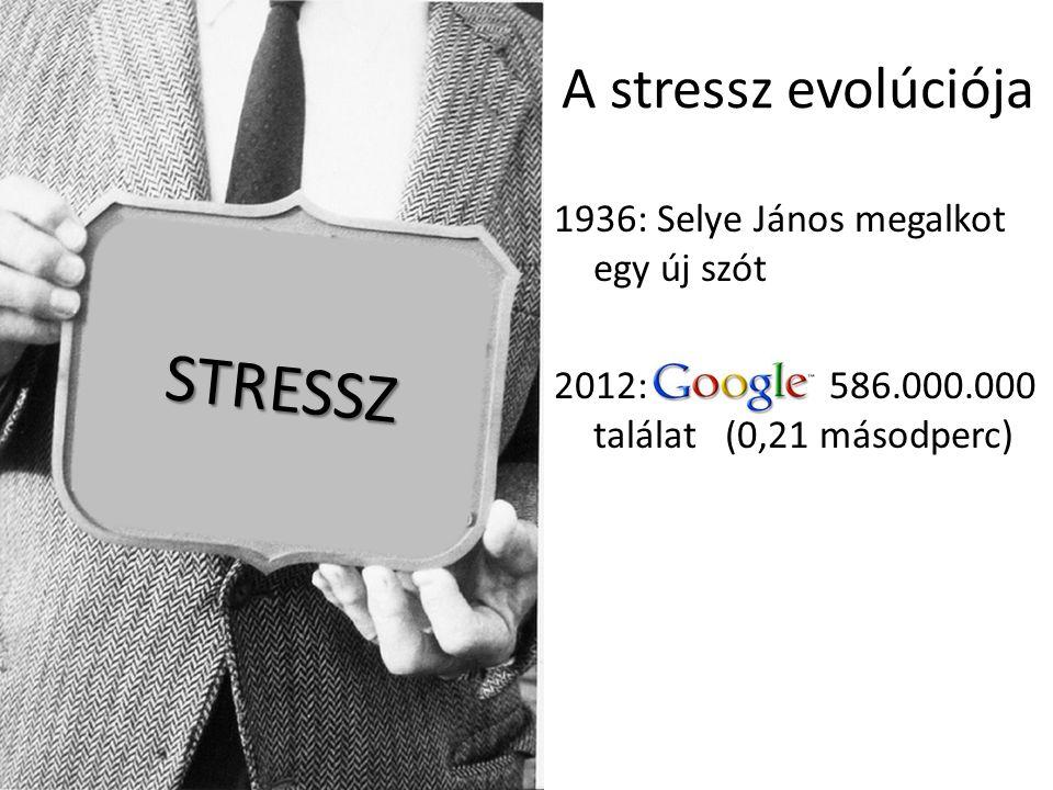 1936: Selye János megalkot egy új szót 2012: 586.000.000 találat (0,21 másodperc) STRESSZ A stressz evolúciója
