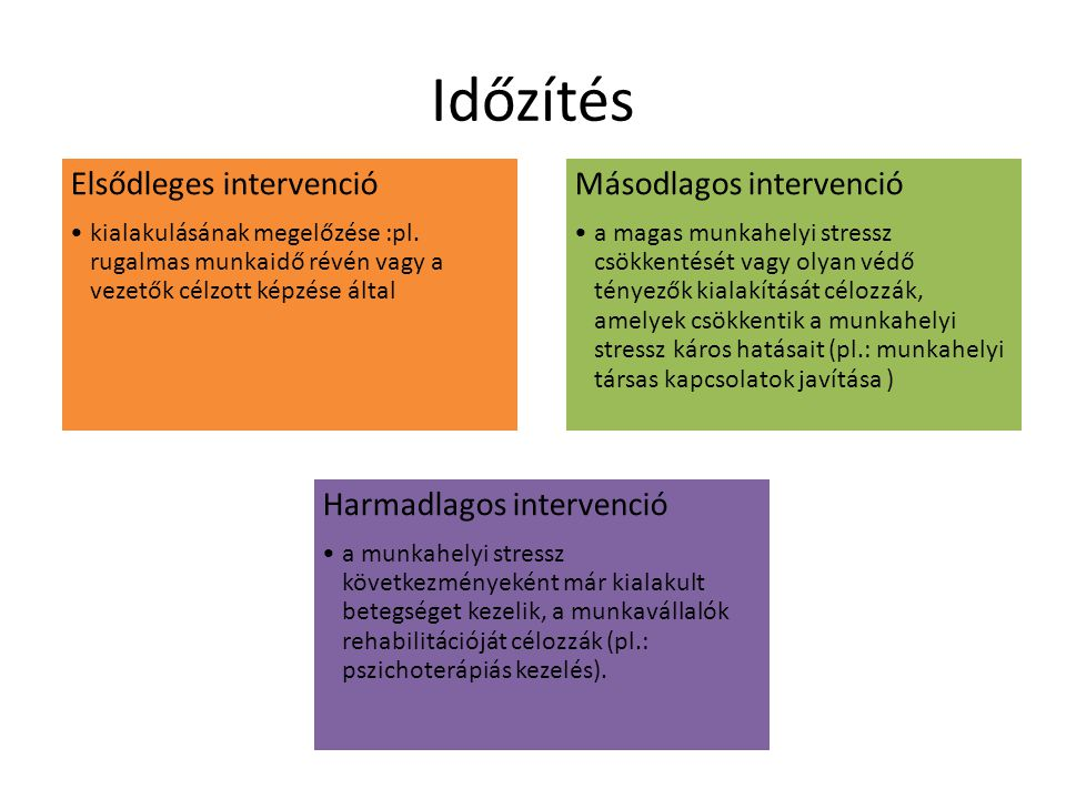 Elsődleges intervenció •kialakulásának megelőzése :pl. rugalmas munkaidő révén vagy a vezetők célzott képzése által Másodlagos intervenció •a magas mu